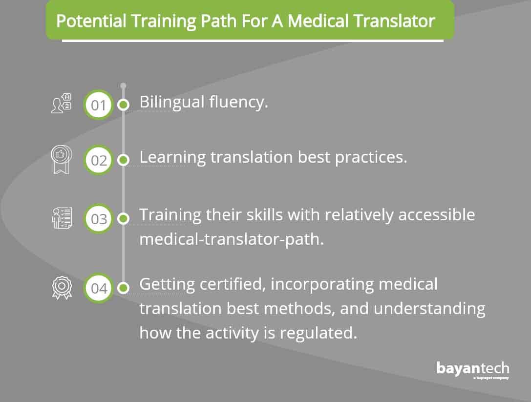 medical-translator-path