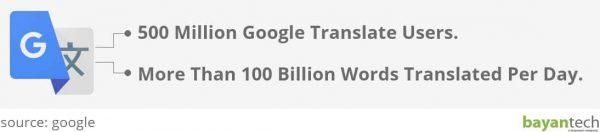 500 Million Google Translate Users.
