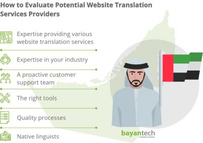 How to Evaluate Potential Website Translation Services Providers