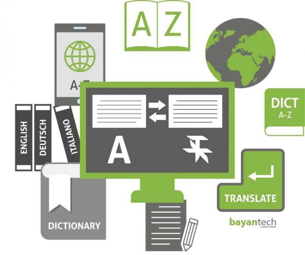 Multilingual Website Translation