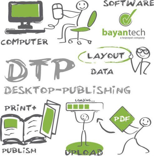 Quick Recap What Is Desktop Publishing