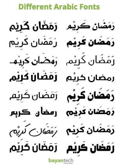 Web Font Adaptation