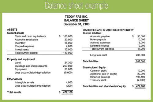 balance-sheet-example-2