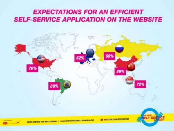 selfservice-support-world